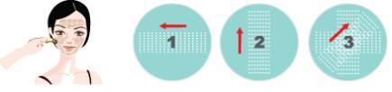 Aplikace DNS Dermaroller